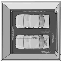 garage size for two cars, garage dimensions for two cars, garage measurements for two cars