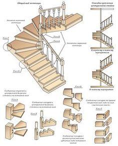 Комбинированная деревянная лестница на косоурах, состоящая из двух элементов прямых лестничных маршей и одного элемента винтовой лестницы