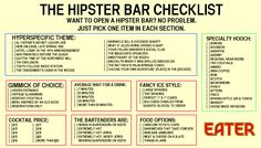 Everything You Need to Open a Hipster Bar - Eater IDK - Eater National