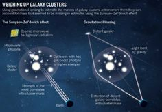 Missing galaxy mass found : Nature News & Comment