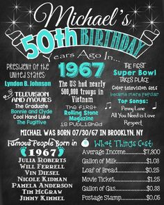 50th Birthday Chalkboard 1967 Poster 50 Years Ago in 1967 Born