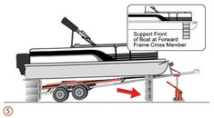 How to Lift Your Pontoon Boat off the Trailer Bunks - Boat Cleaners, Boat Maintenance & Boat Protection Products - Aurora Marine Pontoon Boat Parts, Pontoon Boat Covers, Luxury Pontoon Boats, Pontoon Houseboat, Fishing Boat Accessories, Pontoon Boat Accessories, Camping Accessories, Catamaran, Boat Cover Support