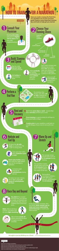 Training for Marathon http://makeyourbodywork.com/why-exercise-is-awesome/ #marathon #training #running