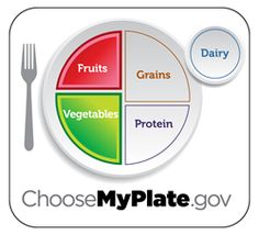Make Half your Plate Fruits and Vegetables: Hundreds of studies show that increased fruit and vegetable consumption as part of a healthy diet may also help prevent heart disease, stroke, hypertension, birth defects, cataracts, diabetes, obesity and other serious conditions. (HealthyDiningFinder.com)