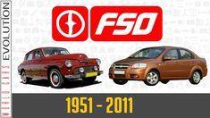 W.C.E - FSO Evolution (1951 - 2011) Classic Cars, Eastern Europe, Youtube, History, Cars, Historia, Vintage Cars, Classic Trucks