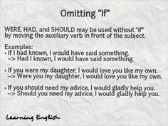 Omitting 'if' | Learn English with Demi
