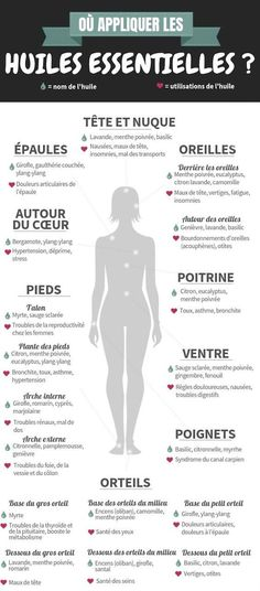 How to choose to choose the right essential oil to use on the skin? - - How to choose to choose the right essential oil to use on the skin? Here is the easy guide to essential oils for use on the skin. Matcha Benefits, Lemon Benefits, Coconut Health Benefits, Yoga Meditation, Yoga Inspiration, Need To Know, Diabetes, Pilates, Health Tips