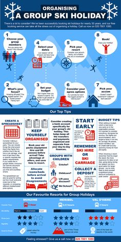 Alpine Answers ski infographic for top tips for organising and group ski holiday or group ski trip Ski Hire, Holiday Insurance, Holiday Packing Lists, Holiday Booking, Tech Humor, Marketing Calendar, Go It Alone, Ski Season