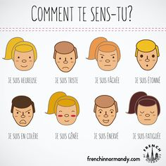 How do you feel? in French - Comment te sens-tu? French Verbs, French Grammar, French Phrases, French Adjectives, French Expressions, French Language Lessons, French Language Learning, French Lessons, Spanish Lessons