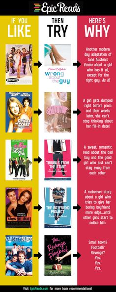 Like, Try, Why: 90s Rom Com