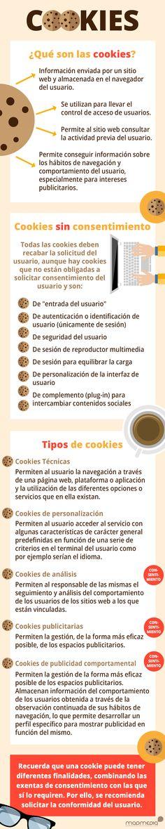 Hola: Una infografía sobre Todo lo que debes saber sobre las cookies. Vía Un saludo