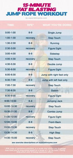 Jump Rope workout - #get-fit