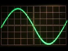 DIY Oscilloscope From CRT Television - YouTube