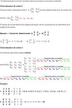 Determinantes | Orden 2-3 Sarrus. Algebra, Matrix Multiplication, Fire Tornado, Mathematics Geometry, Life Coach Quotes, Math Formulas, Science And Nature, Teaching Math, Art Lessons