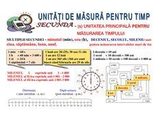 Unitati de Masura Timp - Active Textbook Textbook, Periodic Table, Education, School, Dan, Craft, Kids, Young Children, Periodic Table Chart