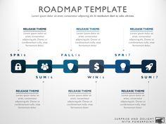 89 best product s roadmap images project management productivity
