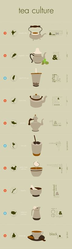 Tea Culture Infographic: India, Morocco, Taiwan, Pakistan, Tibet, Thailand, China, Japan, United States, United Kingdom