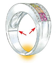 Professional Jeweler Archive: Alternative Ring Sizing Techniques