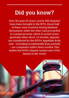 Did you know? Over the past 20 years, nearly 500 disputes have been brought to the WTO. About half of these were resolved during bilateral discussions while the other half proceeded to a panel process, which in recent years generally takes about 14 months. Appeals are considered by the WTO's Appellate Body and – excluding exceptionally busy periods – are completed within three months. This makes the WTO's dispute system one of the fastest in the world.  #WTO #WTOat20