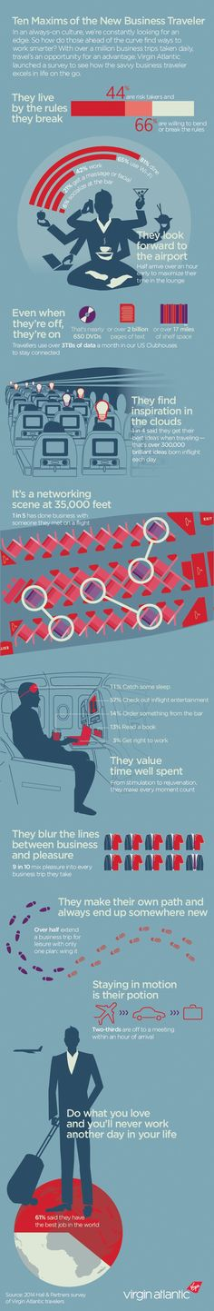 Infographic: The 10 maxims of the new business traveller - Virgin.com
