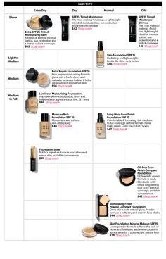Bobbi Brown Makeup Looks, Beauty Makeup, Face Makeup, Makeup Artist Tips, Makeup Lessons, Makeup Tips For Beginners, No Foundation Makeup, Tinted Moisturizer, Makeup Palette