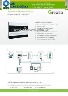 kit solaire auto consommation vente en ligne panneaux sol photovolta que auto. Black Bedroom Furniture Sets. Home Design Ideas