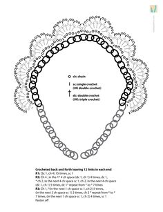 NECKLACE_CHART...this will be an easy chart to follow and good practice for working with a chart for me.