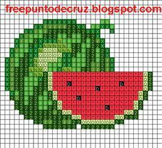 Thrilling Designing Your Own Cross Stitch Embroidery Patterns Ideas. Exhilarating Designing Your Own Cross Stitch Embroidery Patterns Ideas. Cross Stitch Fruit, Cross Stitch Kitchen, Mini Cross Stitch, Cross Stitch Alphabet, Cross Stitch Flowers, Cross Stitch Charts, Cross Stitch Designs, Cross Stitch Patterns, Cross Stitching