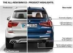 BMW X3 M40i 2018 poster, #poster, #mousepad, #tshirt, #printcarposter