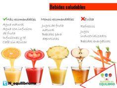 Bebe productos que beneficien tu cuerpo, los líquidos son una parte muy importante en la nutrición diaria.  #salud #dieta #nutricion #bebidas