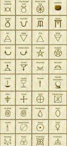 Celtic symbols by aline