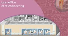 Lean Office et Re-Engineering