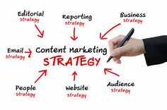 """When researching what the experts say about content marketing best practices, it is interesting to find similarities and differences.  This is the """"big list"""" complete with original research links."""