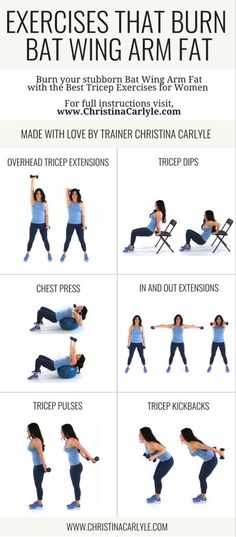 I'm calling this my 'Bat Wing Arm Fat Workout for Women' because it targets the stubborn fat on the triceps that giggles like a wing when you shake your arm. I made this Bat Wing Arm Fat Workout Beginner Workouts For Women, At Home Workouts For Women, Beginner Workout At Home, Exercise For Beginners At Home, Chest Workouts For Women, Stomach Workout For Beginners, Beginner Exercise, Beginner Pilates, Daily Exercise