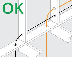 In-wall wiring example
