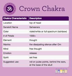 7 ways to balance your crown chakra