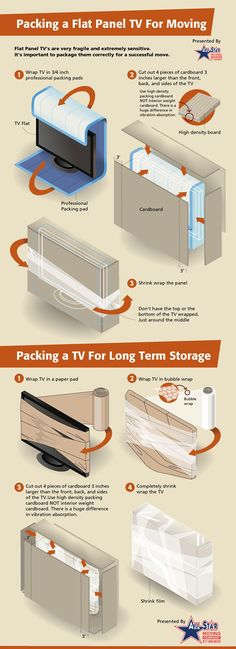 This image shows how we pack TV's. When transporting your furniture and other fragile household goods, we pack them with equal care. It's always a thrill for me to be out in a restaurant in San Diego or Orange County and run into a family that we moved.