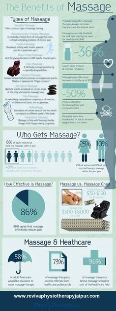 #benefits of #massagetherapy #massage reduces #stress, #anxiety, #depression, & #muscle #fatigue! A #great #way to #handle what life #throws at you- So #go for a #massage!! Relax & enjoy!