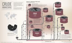#Infographic via @Universal Energy Corporation: #Crude Awakening > Which Countries Are Most Reliant on Libya for #Oil?