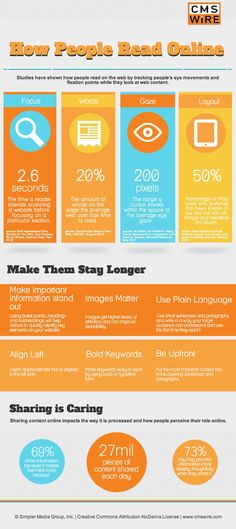 How People Read Online - #Infographic