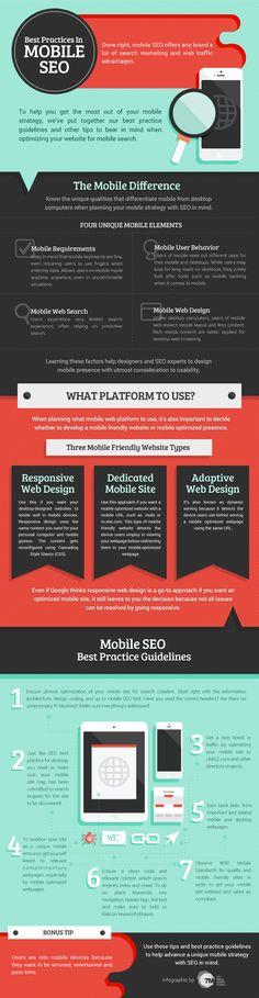 Best Practices in Mobile SEO - Via Act-On Software