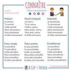 Conjugation of verb connaître
