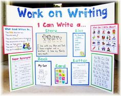 Writing bulletin board TeachersPayTeachers.com - An Open Marketplace for Original Lesson Plans and Other Teaching Resources