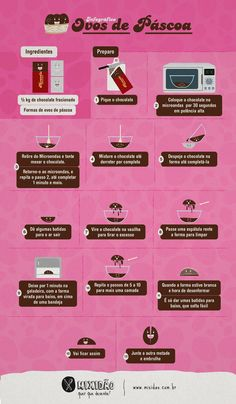 infográfico-receita de ovo de páscoa