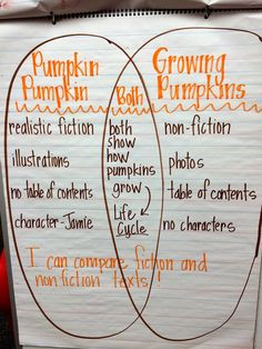 Pumpkins - Comparing/contrasting a fiction and non-fiction book
