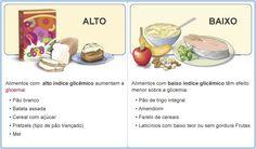 Alimentação saudável: carboidratos