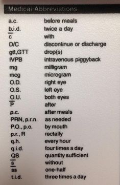 Abbreviations for nursing/health field