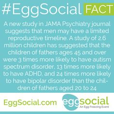 #EggSocial fact: A new study in JAMA Psychiatry journal suggests that men may have a limited reproductive timeline. A study of 2.6 million children has suggested that the children of fathers ages 45 and over were 3 times more likely to have autism spectrum disorder, 13 times more likely to have ADHD, and 24 times more likely to have bipolar disorder than the children of fathers aged 20 to 24.JOIN OUR NEXT #EggSocial. LIMITED SEATING AVAILABLE. RESERVE YOUR SEAT TODAY: http://eggsocial.com/