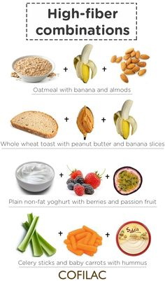 a tasty snack with these high-fiber combinations! Which& your favorite. , Have a tasty snack with these high-fiber combinations! Which's your favorite. , Have a tasty snack with these high-fiber combinations! Which's your favorite. Yummy Snacks, Healthy Snacks, Healthy Eating, Healthy Recipes, Healthy Late Night Snacks, Delicious Food, Healthy Breakfast For Weight Loss, Healthy Carbs, Clean Eating