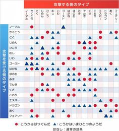 【ポケモンGO】ポケモンタイプ相性表まとめ!ジム戦で重要な弱点やこうかばつぐん一覧|ポケモンGO攻略Wiki - GAMY(ゲーミー)